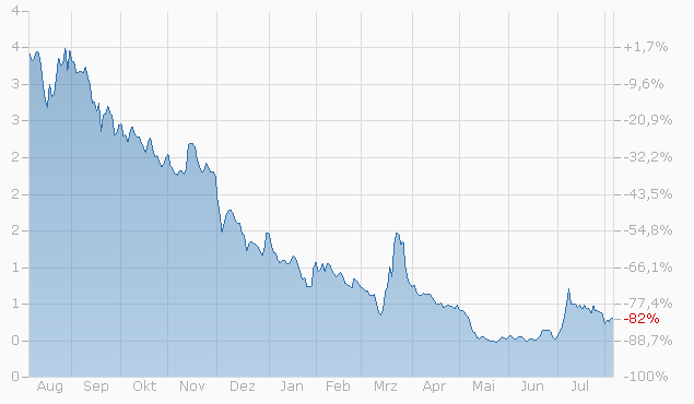 Why Autodesk Stock Jumped 12% in November