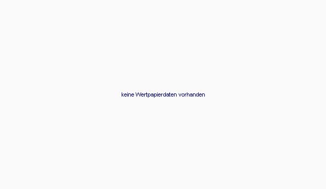 Knock-Out Warrant auf Deutsche Bank AG von Bank Vontobel Chart